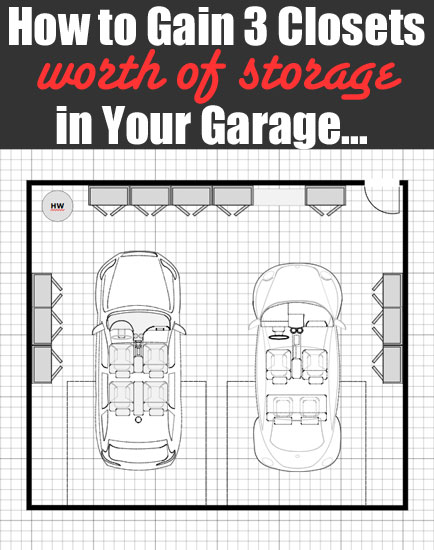 How to Gain 3 Closets Worth of Storage in Your Garage with Inexpensive Wall Cabinets and More DIY Tips